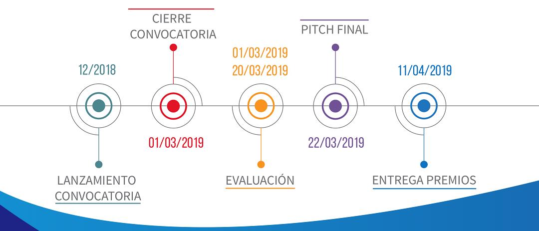 El Centro Español de Logística y everis Initiatives lanzan la I edición del Premio CEL Start-up