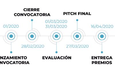 II edición del Premio CEL start-up para el impulso de la innovación y el emprendimiento en logística